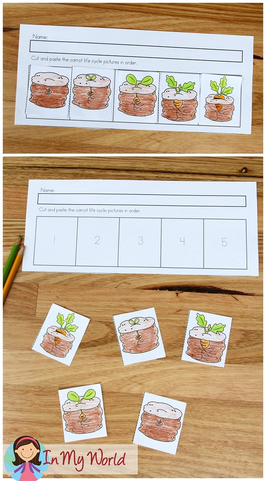 Spring Worksheets and Activities for Kindergarten. Cut and paste the pictures in order.